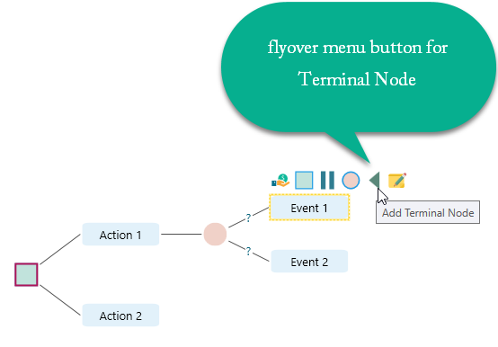 terminal-node-flyover-menu