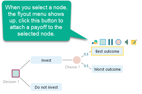 sample-decision-tree