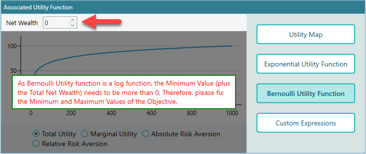 bernoulli-utility-function-log 0-issue