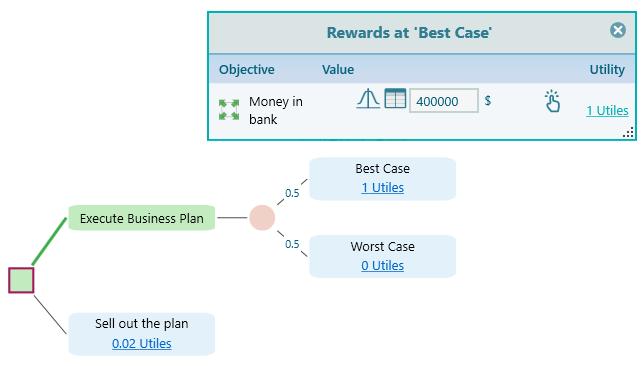 value-for-best-case
