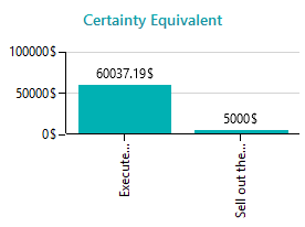 calculated-certainty-equivalent