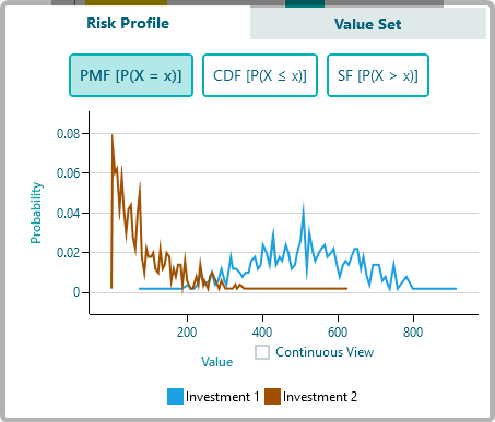 risk-profile-chart-by-monte-carlo-simulation
