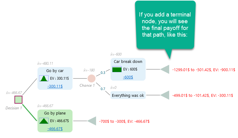 final-decision-tree