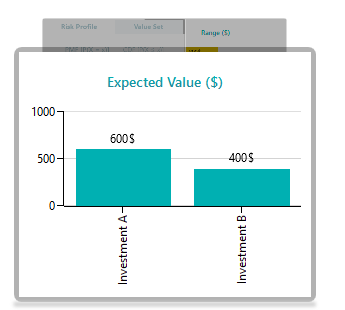expected-value-chart