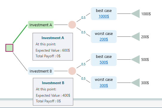 expected-value