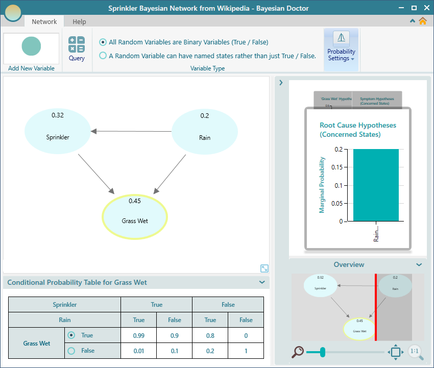 Bayesian-Network-Sprinkler-Example